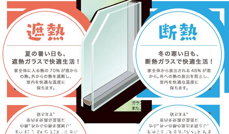 遮熱・断熱|ペアガラス(エコガラス)交換 | リマド・ステーション