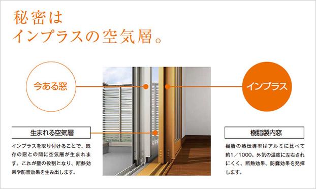 LIXIL「インプラス」|  内窓の取付け